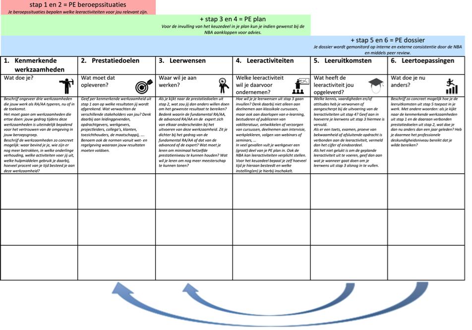 kwaliteitsbewaking plan van aanpak Quinom kwaliteitsbewaking plan van aanpak